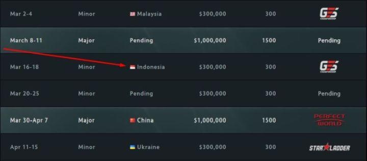 Dota-2-Minor-Indonesia-Pro-Circuit